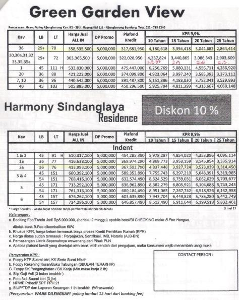 PL GREEN CITY VIEW DAN HARMONY SINDANGLAYA